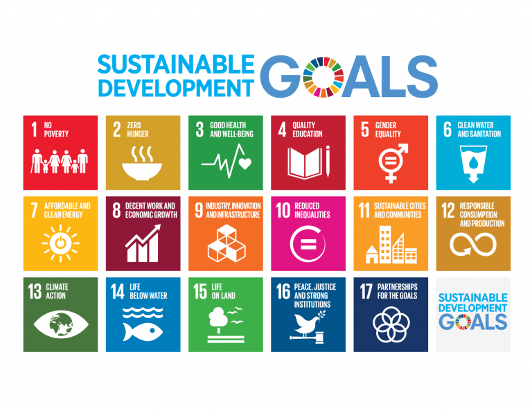 UN Year of Sustainable Tourism 2017 - Sustainable Development Goals